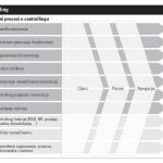 KPI procesa-3.indd