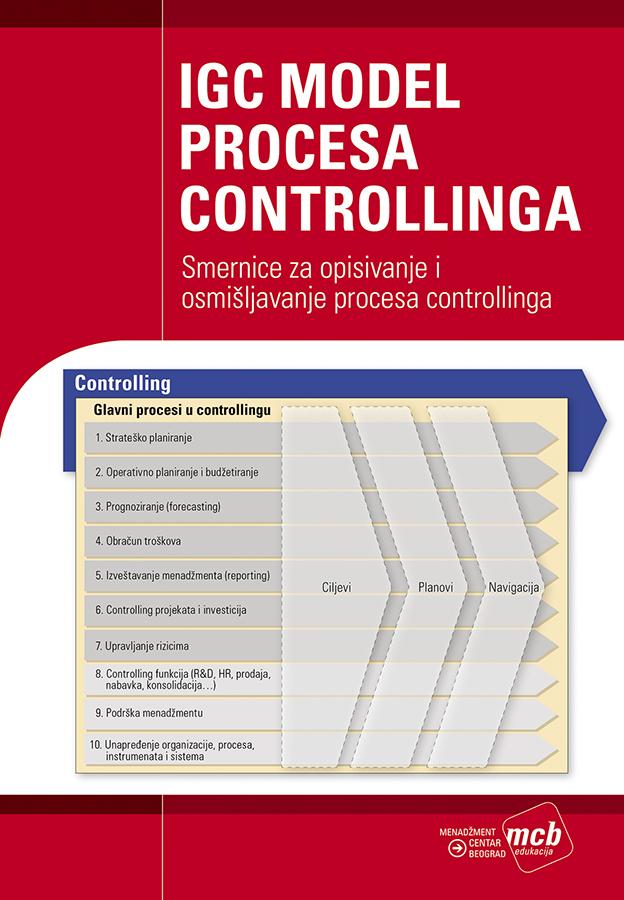 02  IGC Model procesa controllinga - MCB
