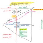 MCB_Controlling Audit (1)
