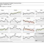 MCB_Napredni grafikoni u Excelu (4)