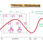 MCB_Prezentacione veštine
