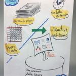 MCB_Upravljanje vremenom (5)