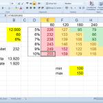 MCB_napredni Excel (2)