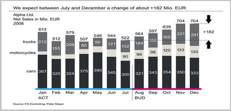 MCB_napredni grafikoni u Excelu_naslovna