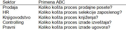 ABC_tabela_6