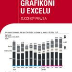 + MCB - Napredni grafikoni u Excelu - [korice] - (2014)