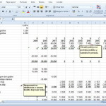 NEC_Ekonomska analiza osetljivosti