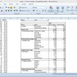 Napredne pivot tabele 2