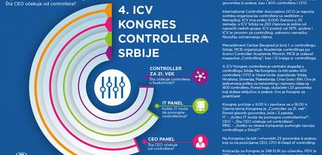 4.ICV Kongres (elektronska verzija) MCB sajt