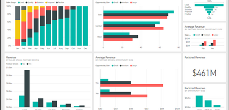 power-bi-dashboard21