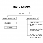 2018-09-10_Zarade