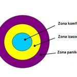 2018-09-10_zone komfora