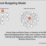 Beyond-Budgeting