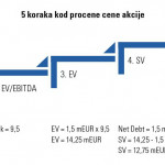Valuation-of-company-vrednovanje-kompanije_2_R