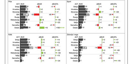 Variance-analysis-analiza-varijansi_2_R